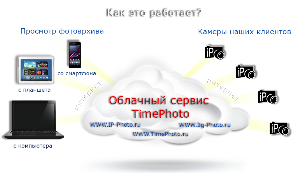 cloudsservice